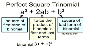 factoring perfect square trinomials mathbitsnotebook a1 ccss math. Black Bedroom Furniture Sets. Home Design Ideas