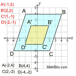 Dilations Examples dilation - mathbitsnotebook(a1 - ccss math)