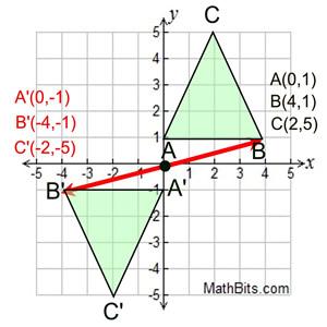 Rotation - MathBitsNotebook(A1