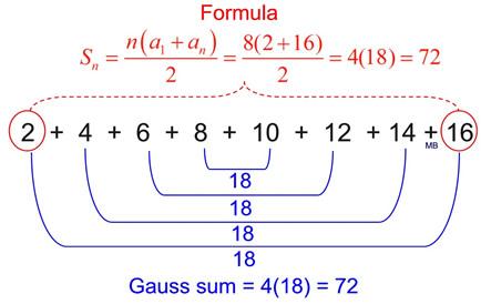 Gauss on Sequences - MathBitsNotebook(A2 - CCSS Math)