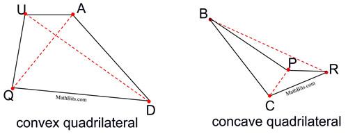 general quadrilateral information