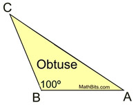 is the obtuse scalene triangle possible