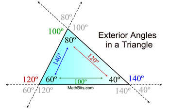 Exterior Angles in a Triangle - MathBitsNotebook (Jr - CCSS Math)