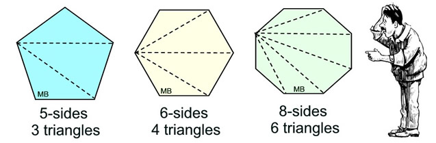 Angles and Polygons - MathBitsNotebook(JR)