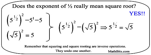 Fractional (Rational) Exponents - MathBitsNotebook(A1 - CCSS Math)