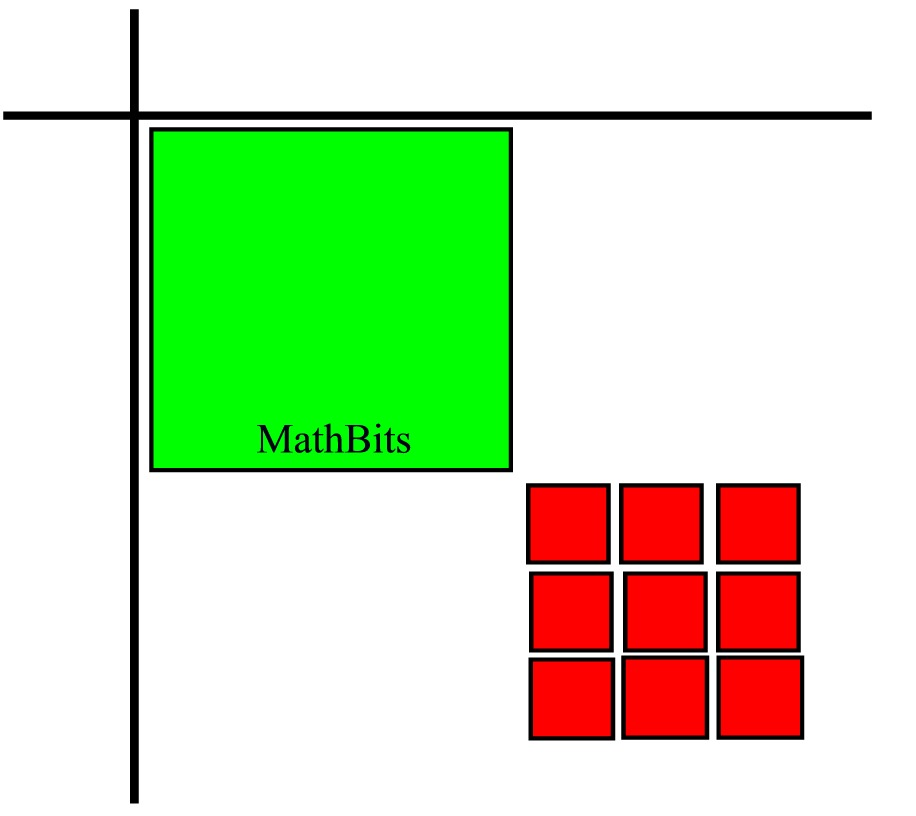Factoring By Difference Of Perfect Squares Mathbitsnotebooka1