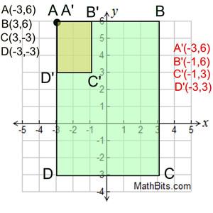 Dilation Worksheet Not At The Origin: Dilation   MathBitsNotebook(A1   CCSS Math),