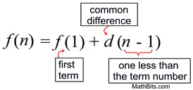 Sequences as Functions - Explicit Form- MathBitsNotebook(A1