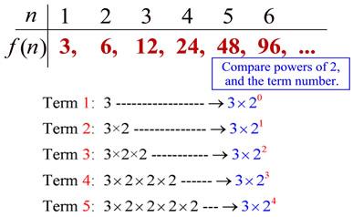 Sequences as Functions - Explicit Form- MathBitsNotebook(A1 - CCSS Math)