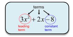 polynomials mathbitsnotebook a1 ccss math