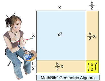 Completing the Square - MathBitsNotebook(A1 - CCSS Math)