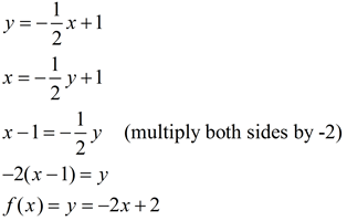 Inverse of Functions- MathBitsNotebook(A2 - CCSS Math)