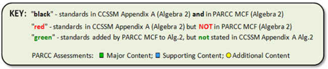 MathBitsNotebook - Algebra 2 CCSS Lessons and Practice