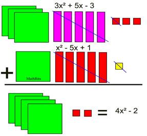See More About Algebra Tiles Algebratilesadd