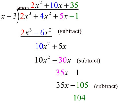 Polynomial Synthetic Division Mathbitsnotebooka2 Ccss Math
