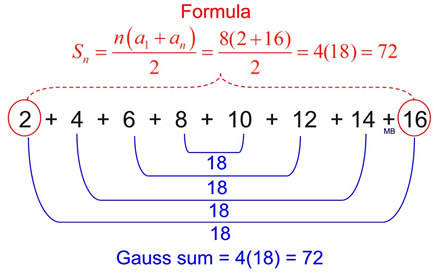 Gauss on Sequences - MathBitsNotebook(A2 - CCSS Math)