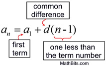 Refresher Sequences as Functions - Explicit Form ...