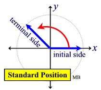 standardangle1