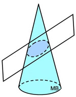 Cross Sections - MathBitsNotebook(Geo - CCSS Math)