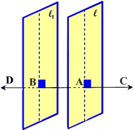 perpendicular planes. picture7mb perpendicular planes