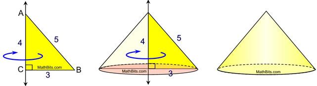 Rotations - Solids of Revolution - MathBitsNotebook(Geo - CCSS Math)