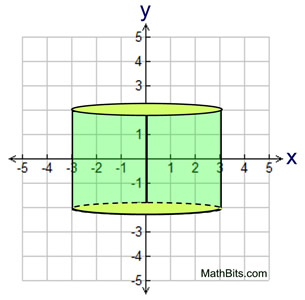 Rotations solids of revolution mathbitsnotebookgeo ccss math rotateans1 ccuart Image collections