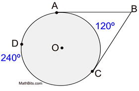 Formulas for Angles in Circles - MathBitsNotebook(Geo - CCSS Math)