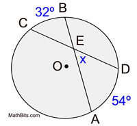 formulas for angles in circles mathbitsnotebook geo ccss math. Black Bedroom Furniture Sets. Home Design Ideas