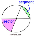 how to find the area of a circle segment