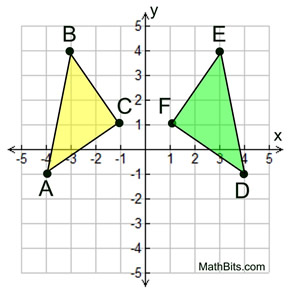 Rigid Motion and Congruence - MathBitsNotebook(Geo - CCSS Math)