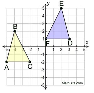 Rigid Motion And Congruence Practice Mathbitsnotebook Geo