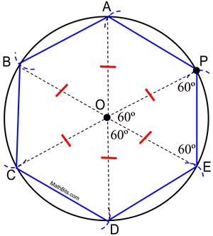 Construct Regular Hexagon - MathBitsNotebook (Geo - CCSS Math)