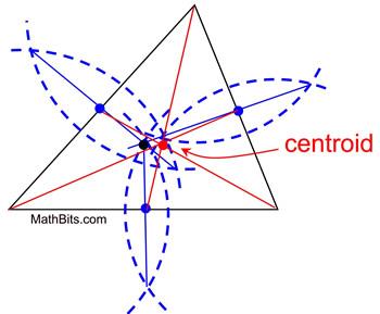 Centroid Mathbitsnotebook Geo Ccss Math