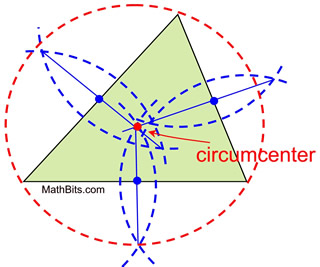 Circumcenter Of A Scalene Triangle