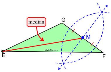 Construct Triangle Segments Mathbitsnotebook Geo Ccss Math