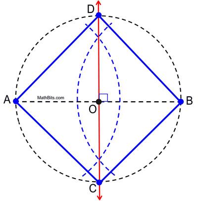 Construct Square Mathbitsnotebook Geo Ccss Math