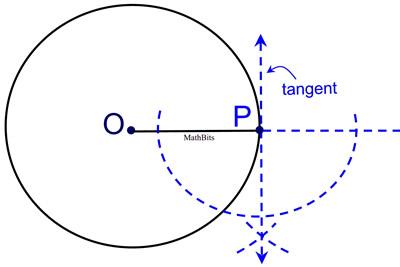 Construct Tangents to Circles - MathBitsNotebook (Geo - CCSS