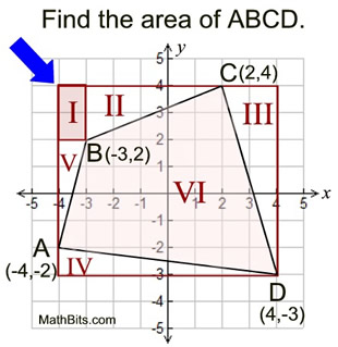 box method for area mathbitsnotebook geo ccss math