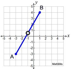 midpoint of segment mathbitsnotebook geo ccss math