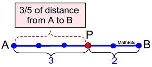 Directed Line Segments Mathbitsnotebook Geo Ccss Math