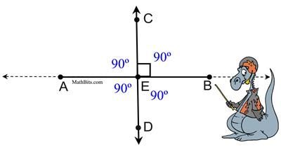 Perpendicular Lines - MathBitsNotebook(Geo - CCSS Math)