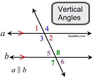 Angles and Parallel Lines - MathBitsNotebook(Geo - CCSS Math)