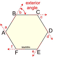 Angles and Polygons - MathBitsNotebook(Geo - CCSS Math)