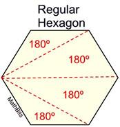 Angles and Polygons MathBitsNotebookGeo CCSS Math