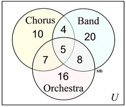 Sets and probability practice mathbitsnotebookgeo ccss math the venn diagram at the right if one student is chosen at random what is the probability that the student belongs to the chorus but not the orchestra ccuart Gallery