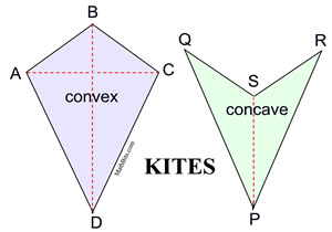Theorems Dealing with Trapezoids and Kites