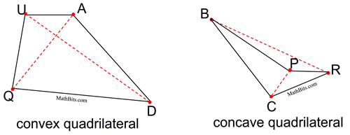 General quadrilateral information mathbitsnotebookgeo ccss math the sum of the measures of the four angles of any quadrilateral equals 360 ccuart Images