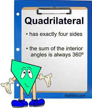 Quadrilateral Family Properties Mathbitsnotebookgeo Ccss Math
