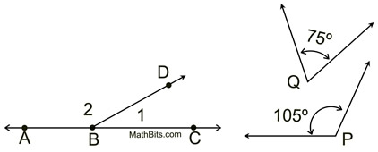 Pairs of Angles - MathBitsNotebook (Geo - CCSS Math)