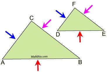 Proving Similar Triangles Mathbitsnotebook Geo Ccss Math